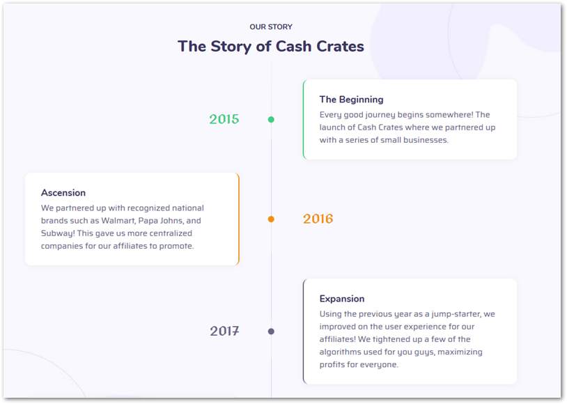 Cash Crates story on their About page